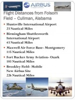 Flight Distances from Cullman